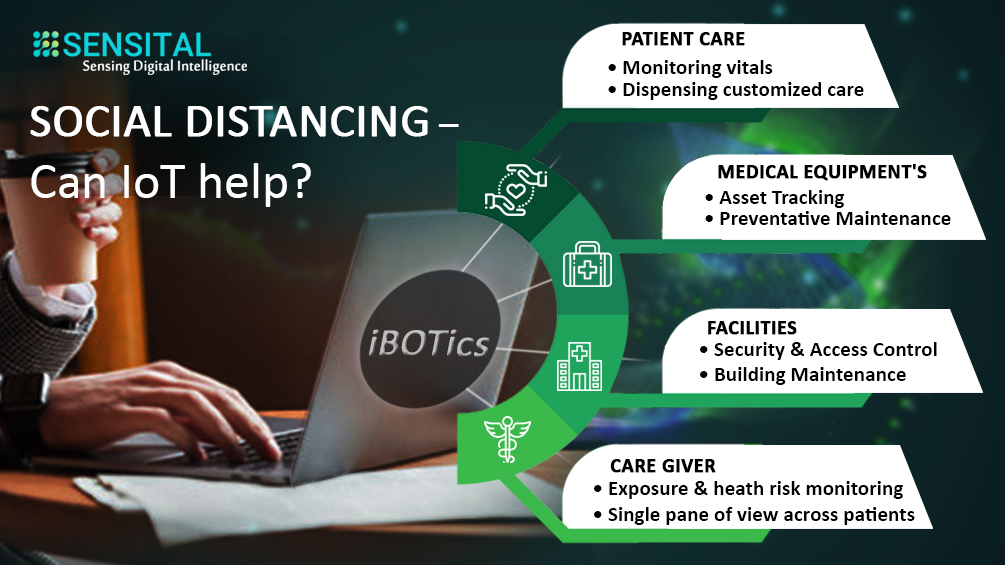 How IoT helps in remote healthcare