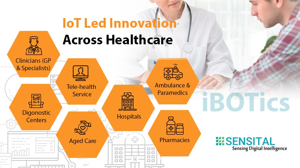 IoT Enabled Advanced Healthcare Services