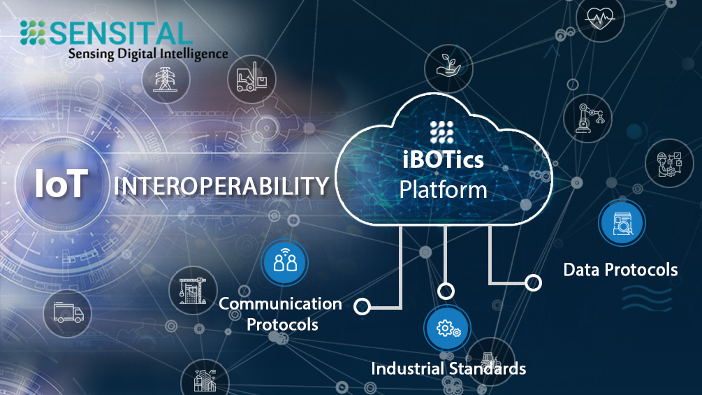 Interoperability in IoT - Caught in Its Own Success