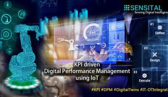 KPI Driven Digital Performance Management