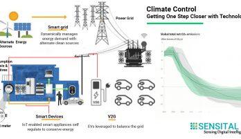 residential-energy-management