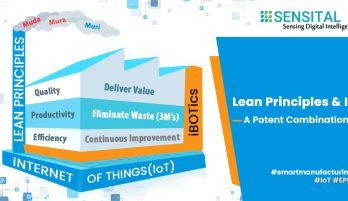 Lean Principles & IoT for Smart Manufacturing